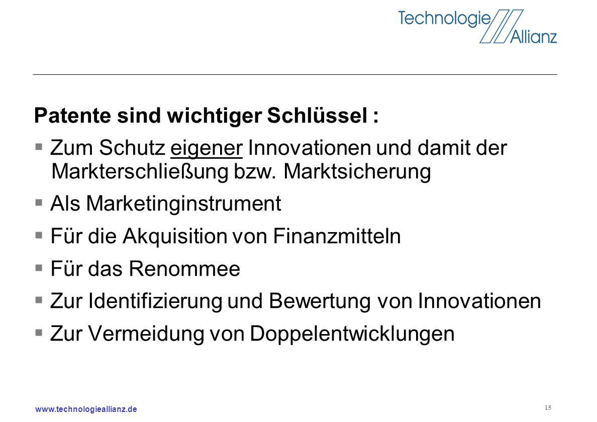 www.technologieallianz.de 15 Patente sind wichtiger Schlüssel : Zum Schutz eigener Innovationen und damit der Markterschließung bzw. Marktsicherung Al