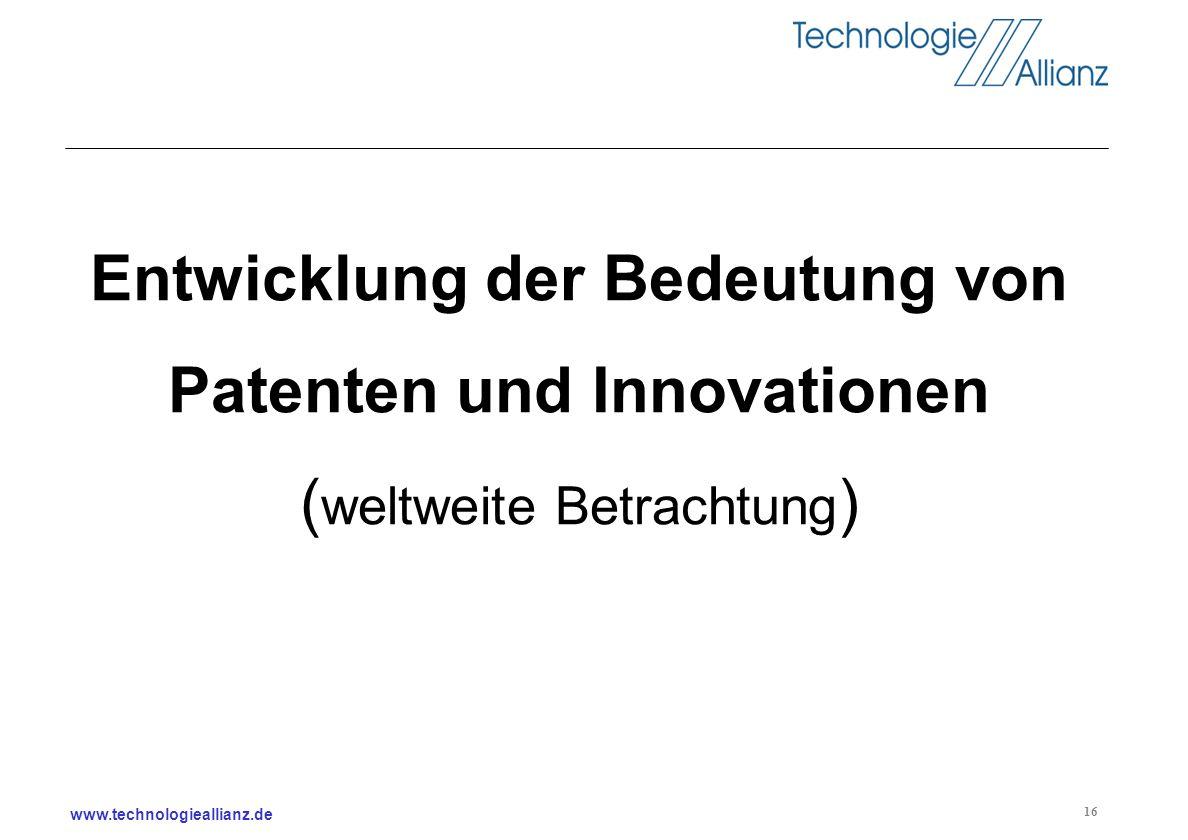 www.technologieallianz.de 16 Entwicklung der Bedeutung von Patenten und Innovationen ( weltweite Betrachtung )