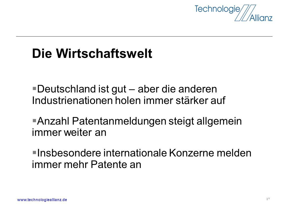 www.technologieallianz.de 17 Die Wirtschaftswelt Deutschland ist gut – aber die anderen Industrienationen holen immer stärker auf Anzahl Patentanmeldu