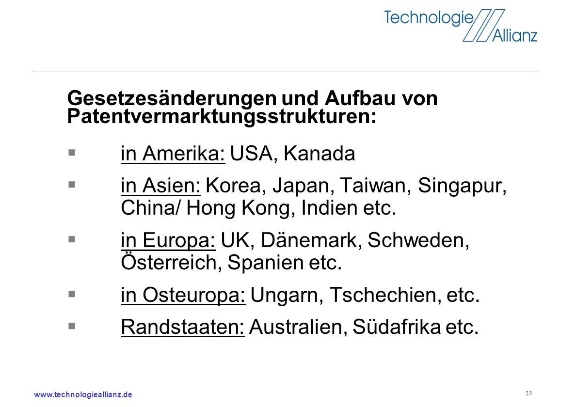 www.technologieallianz.de 23 Gesetzesänderungen und Aufbau von Patentvermarktungsstrukturen: in Amerika: USA, Kanada in Asien: Korea, Japan, Taiwan, S