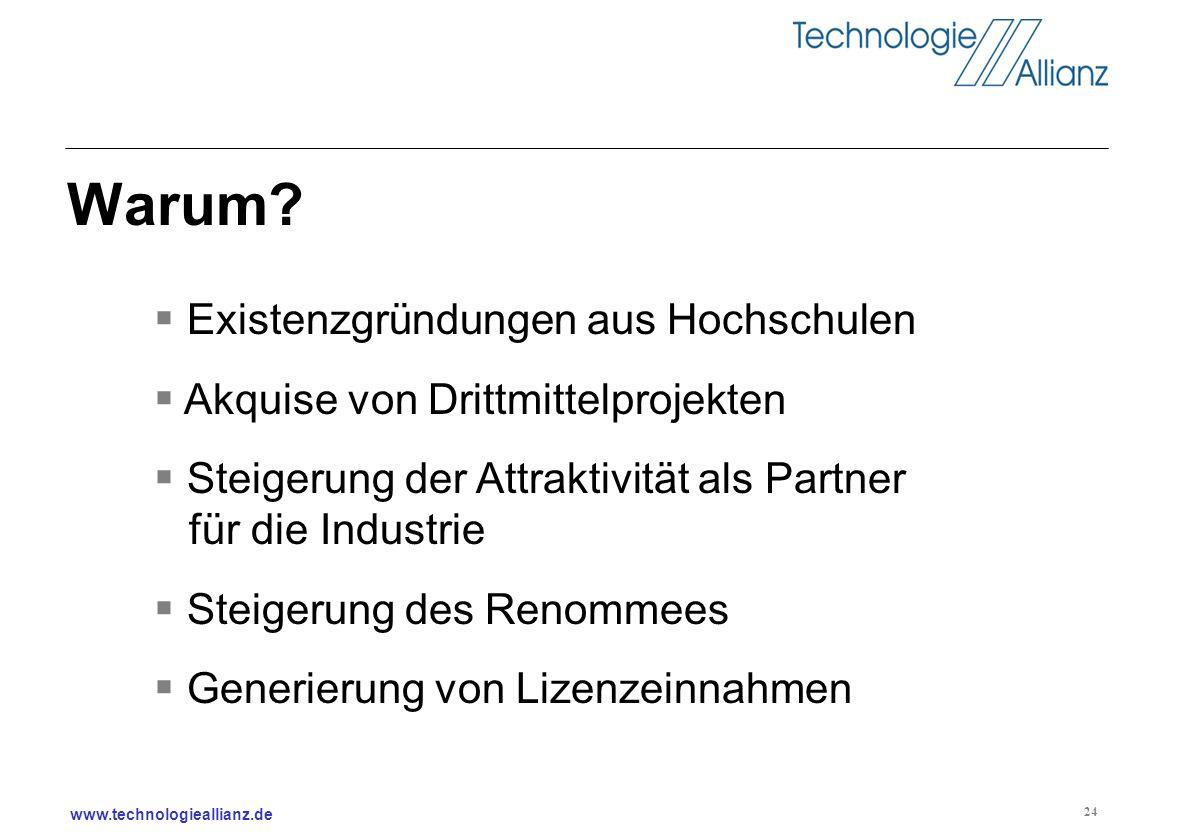 www.technologieallianz.de 24 Warum? Existenzgründungen aus Hochschulen Akquise von Drittmittelprojekten Steigerung der Attraktivität als Partner für d