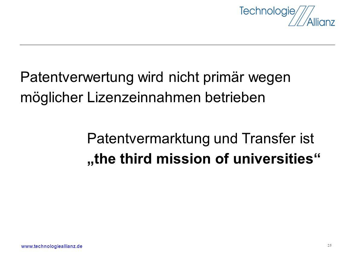 www.technologieallianz.de 25 Patentverwertung wird nicht primär wegen möglicher Lizenzeinnahmen betrieben Patentvermarktung und Transfer ist the third