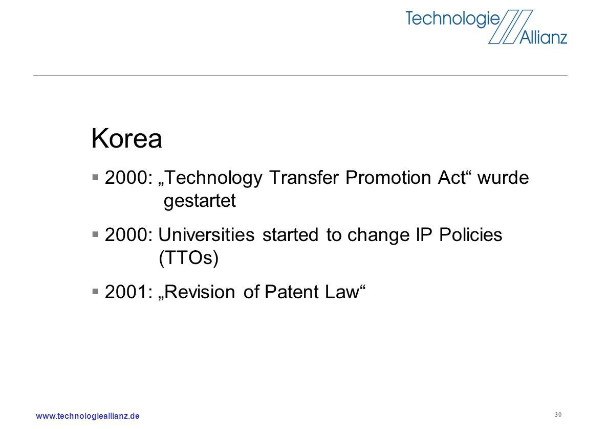 www.technologieallianz.de 30 Korea 2000: Technology Transfer Promotion Act wurde gestartet 2000: Universities started to change IP Policies (TTOs) 200