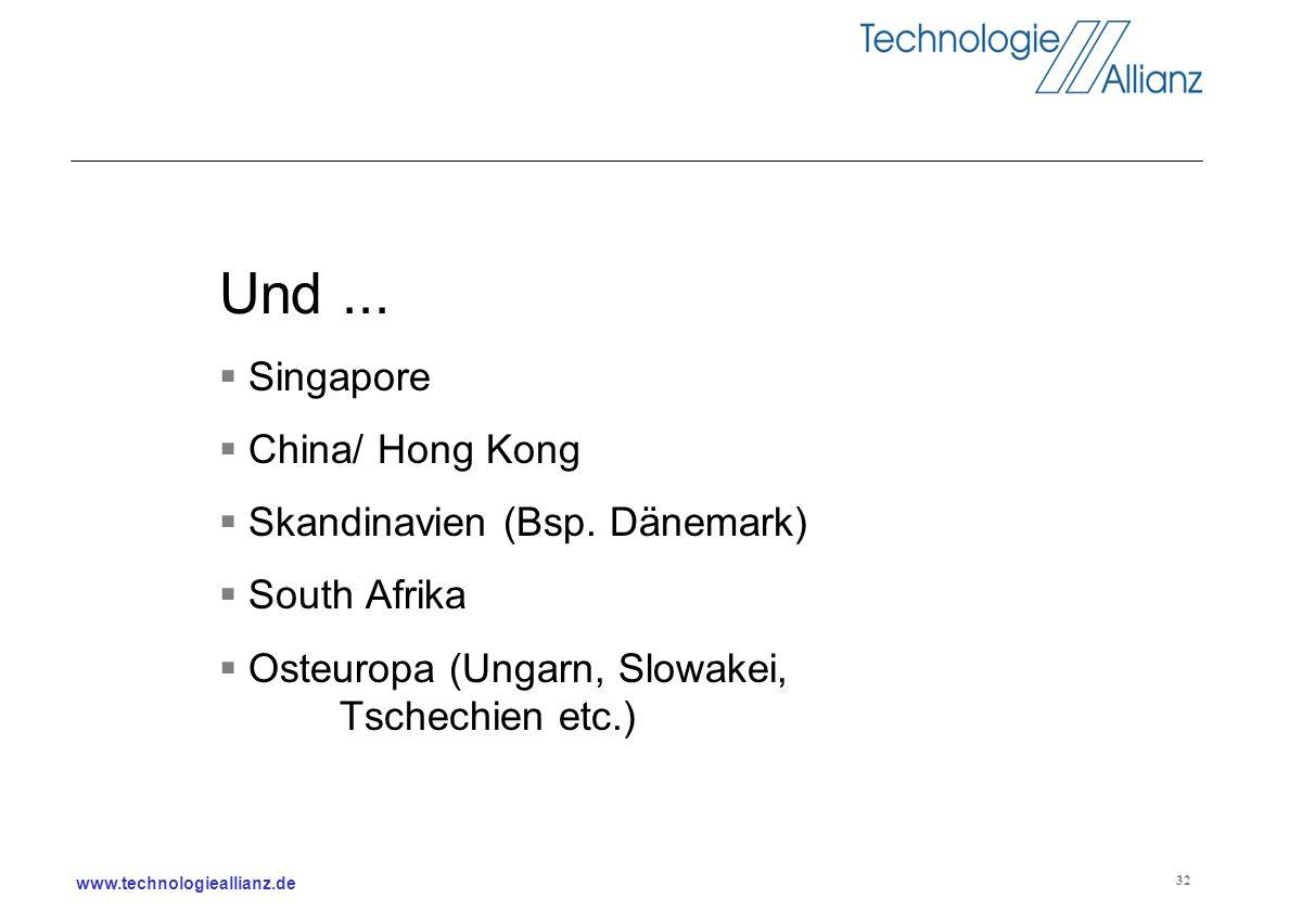 www.technologieallianz.de 32 Und... Singapore China/ Hong Kong Skandinavien (Bsp. Dänemark) South Afrika Osteuropa (Ungarn, Slowakei, Tschechien etc.)