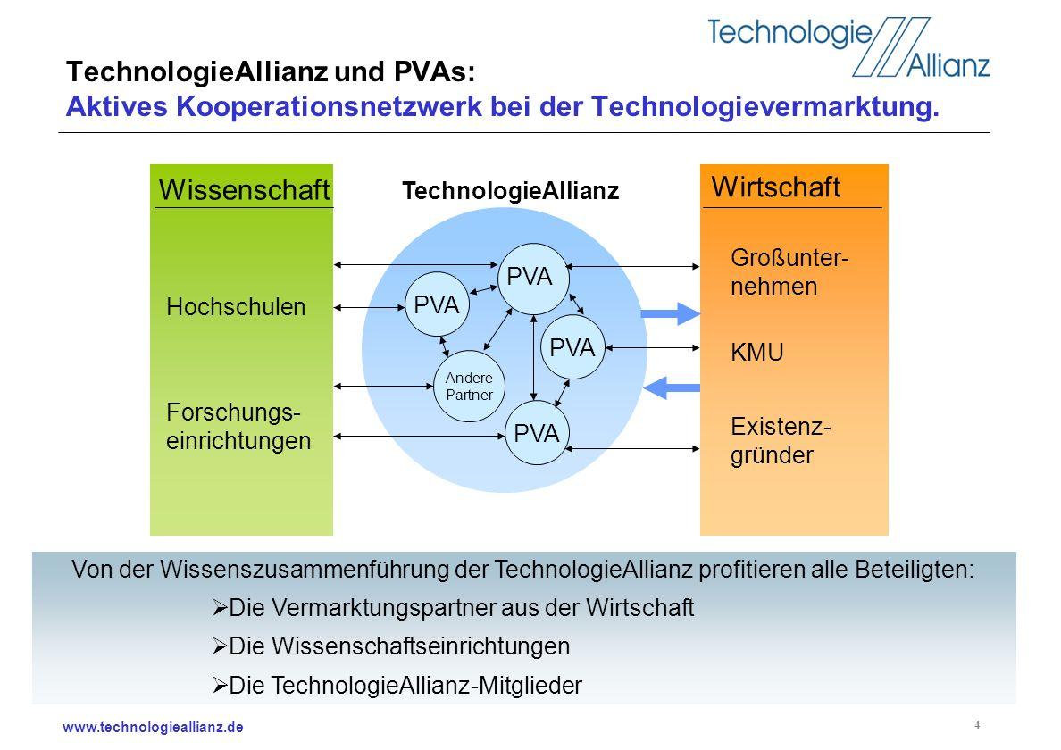www.technologieallianz.de 4 TechnologieAllianz und PVAs: Aktives Kooperationsnetzwerk bei der Technologievermarktung. PVA Hochschulen Forschungs- einr