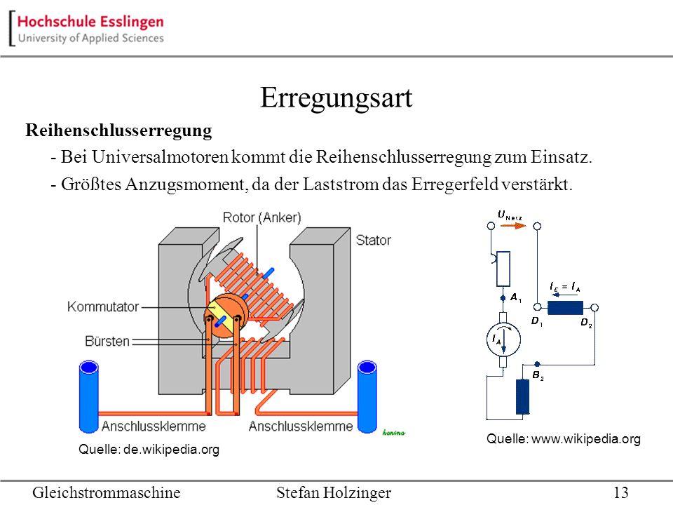 Erregungsart Reihenschlusserregung - Bei Universalmotoren kommt die Reihenschlusserregung zum Einsatz. - Größtes Anzugsmoment, da der Laststrom das Er