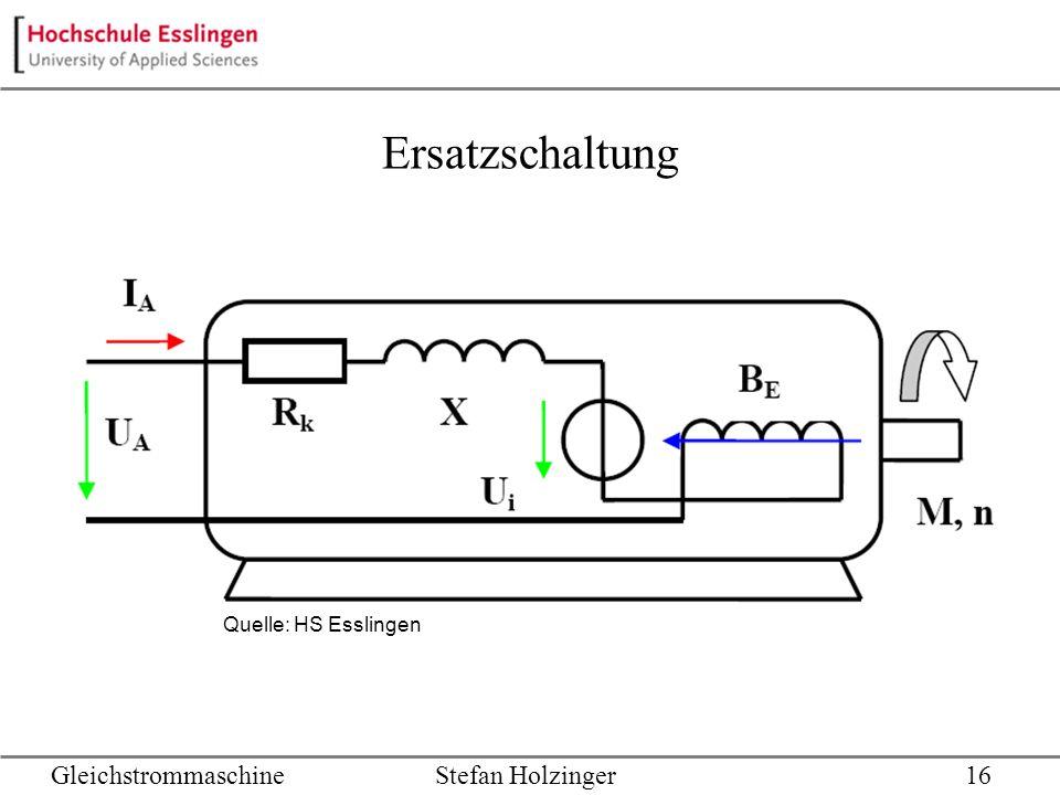 Ersatzschaltung GleichstrommaschineStefan Holzinger16 Quelle: HS Esslingen