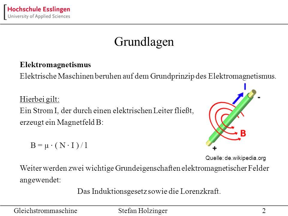 Grundlagen Elektromagnetismus Elektrische Maschinen beruhen auf dem Grundprinzip des Elektromagnetismus. Hierbei gilt: Ein Strom I, der durch einen el