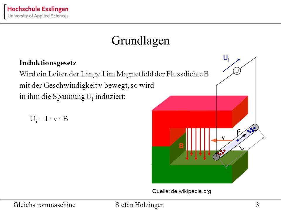 Grundlagen Induktionsgesetz Wird ein Leiter der Länge l im Magnetfeld der Flussdichte B mit der Geschwindigkeit v bewegt, so wird in ihm die Spannung