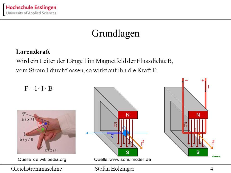 Grundlagen Lorenzkraft Wird ein Leiter der Länge l im Magnetfeld der Flussdichte B, vom Strom I durchflossen, so wirkt auf ihn die Kraft F: F = l I B