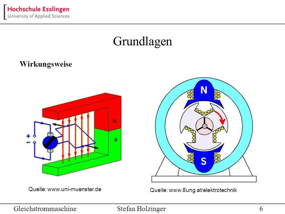 Grundlagen Wirkungsweise GleichstrommaschineStefan Holzinger6 Quelle: www.uni-muenster.de Quelle: www.8ung.at/elektrotechnik