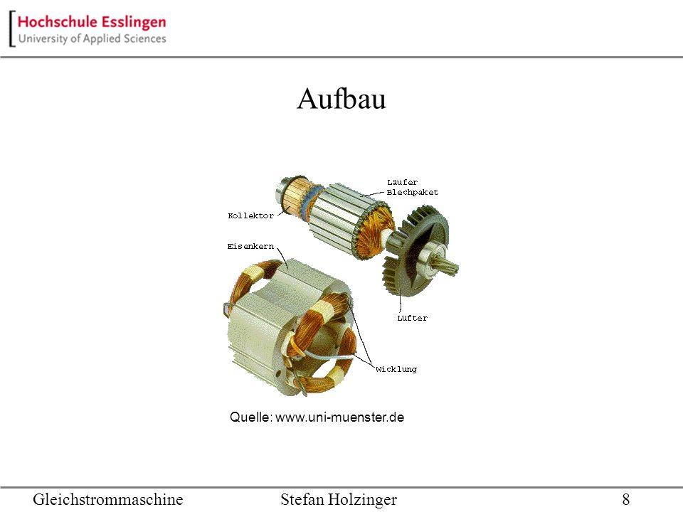 Aufbau GleichstrommaschineStefan Holzinger8 Quelle: www.uni-muenster.de