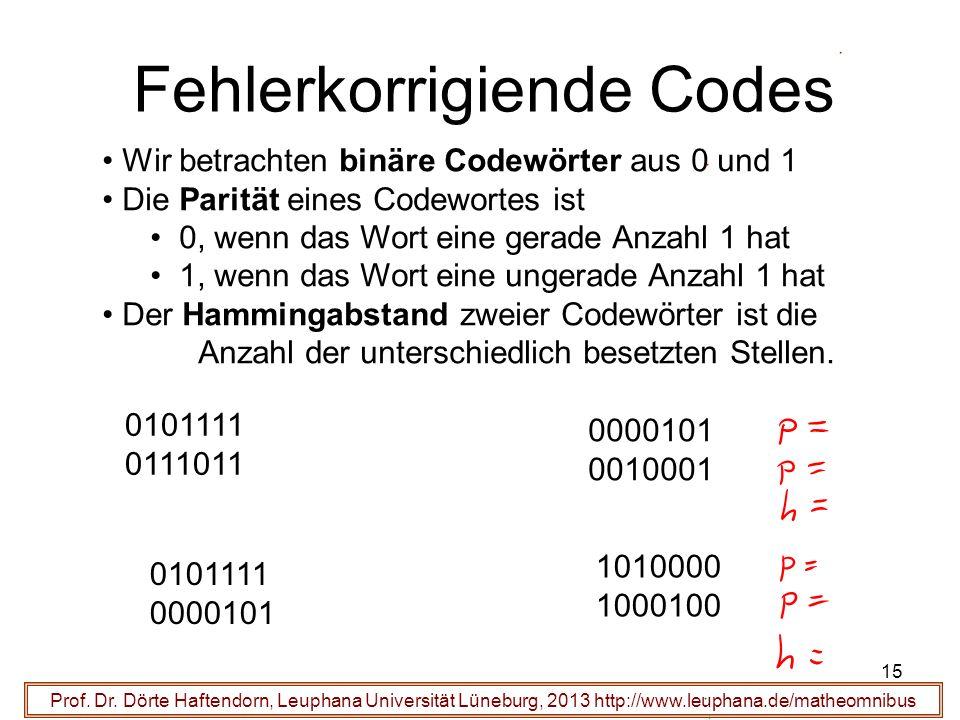 15 Fehlerkorrigiende Codes Prof. Dr. Dörte Haftendorn, Leuphana Universität Lüneburg, 2013 http://www.leuphana.de/matheomnibus Wir betrachten binäre C