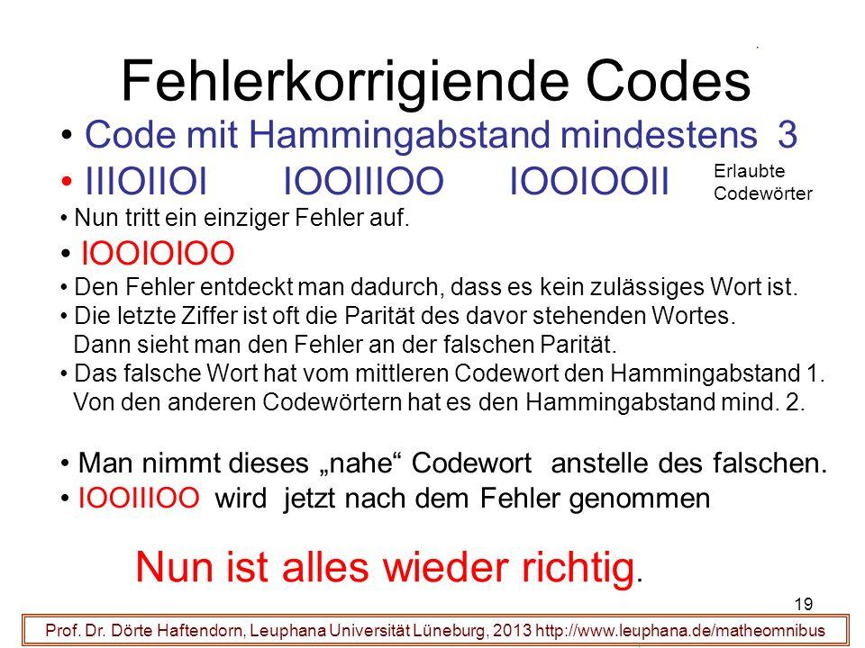 19 Fehlerkorrigiende Codes Prof. Dr. Dörte Haftendorn, Leuphana Universität Lüneburg, 2013 http://www.leuphana.de/matheomnibus Code mit Hammingabstand