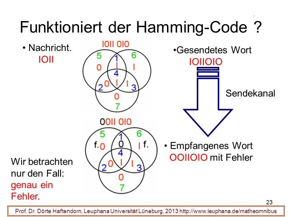 23 Funktioniert der Hamming-Code ? Prof. Dr. Dörte Haftendorn, Leuphana Universität Lüneburg, 2013 http://www.leuphana.de/matheomnibus Nachricht. IOII