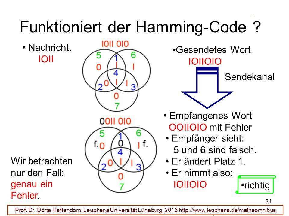 24 Funktioniert der Hamming-Code ? Prof. Dr. Dörte Haftendorn, Leuphana Universität Lüneburg, 2013 http://www.leuphana.de/matheomnibus Nachricht. IOII