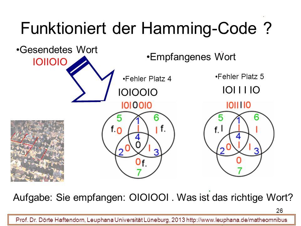 26 Funktioniert der Hamming-Code ? Prof. Dr. Dörte Haftendorn, Leuphana Universität Lüneburg, 2013 http://www.leuphana.de/matheomnibus Gesendetes Wort