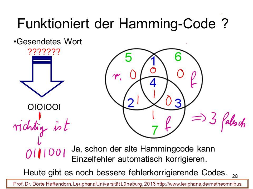 28 Funktioniert der Hamming-Code ? Prof. Dr. Dörte Haftendorn, Leuphana Universität Lüneburg, 2013 http://www.leuphana.de/matheomnibus Gesendetes Wort