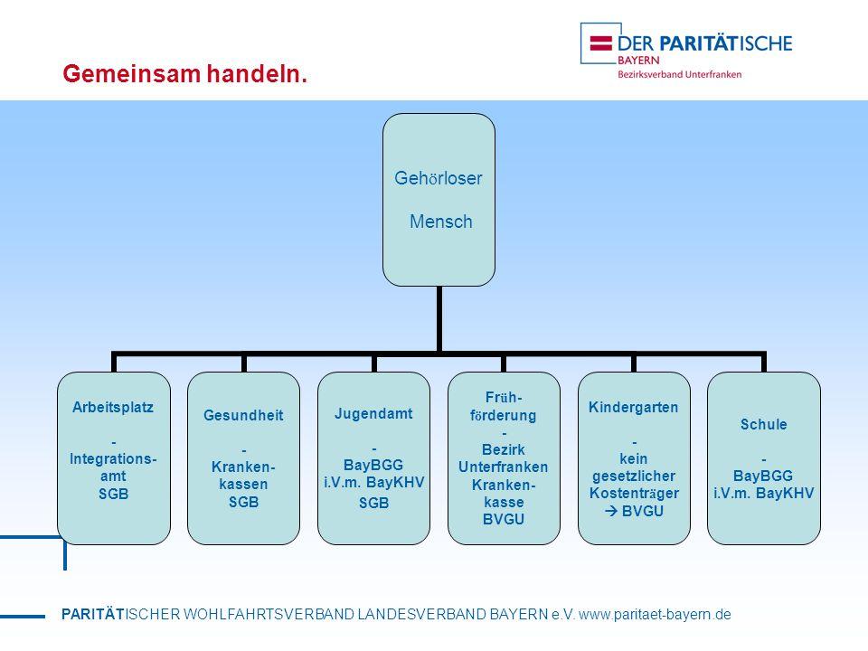 PARITÄTISCHER WOHLFAHRTSVERBAND LANDESVERBAND BAYERN e.V. www.paritaet-bayern.de Gemeinsam handeln. Geh ö rloser Mensch Arbeitsplatz - Integrations-am