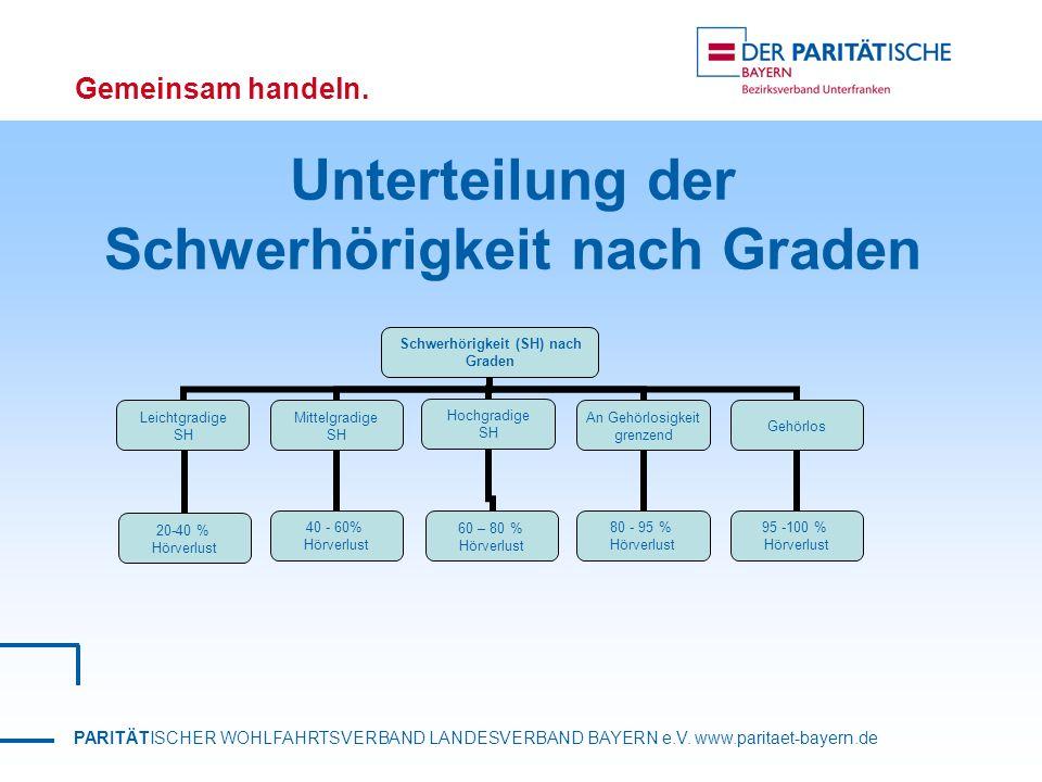 PARITÄTISCHER WOHLFAHRTSVERBAND LANDESVERBAND BAYERN e.V. www.paritaet-bayern.de Gemeinsam handeln. Unterteilung der Schwerhörigkeit nach Graden Schwe