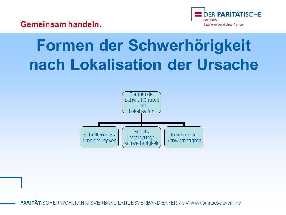 PARITÄTISCHER WOHLFAHRTSVERBAND LANDESVERBAND BAYERN e.V. www.paritaet-bayern.de Gemeinsam handeln. Formen der Schwerhörigkeit nach Lokalisation der U