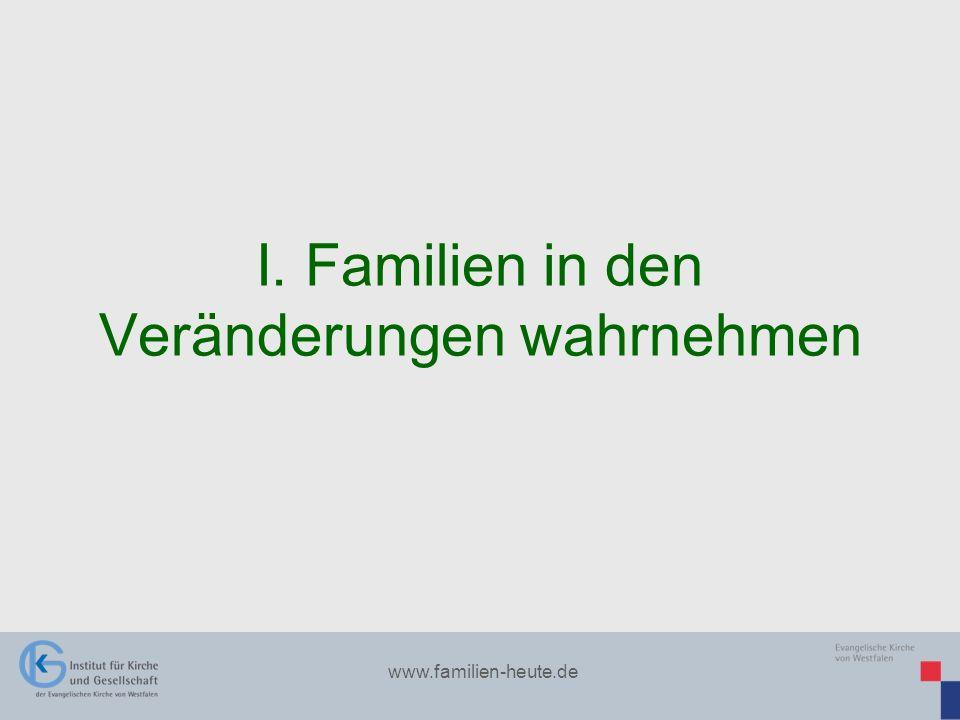 www.familien-heute.de I. Familien in den Veränderungen wahrnehmen