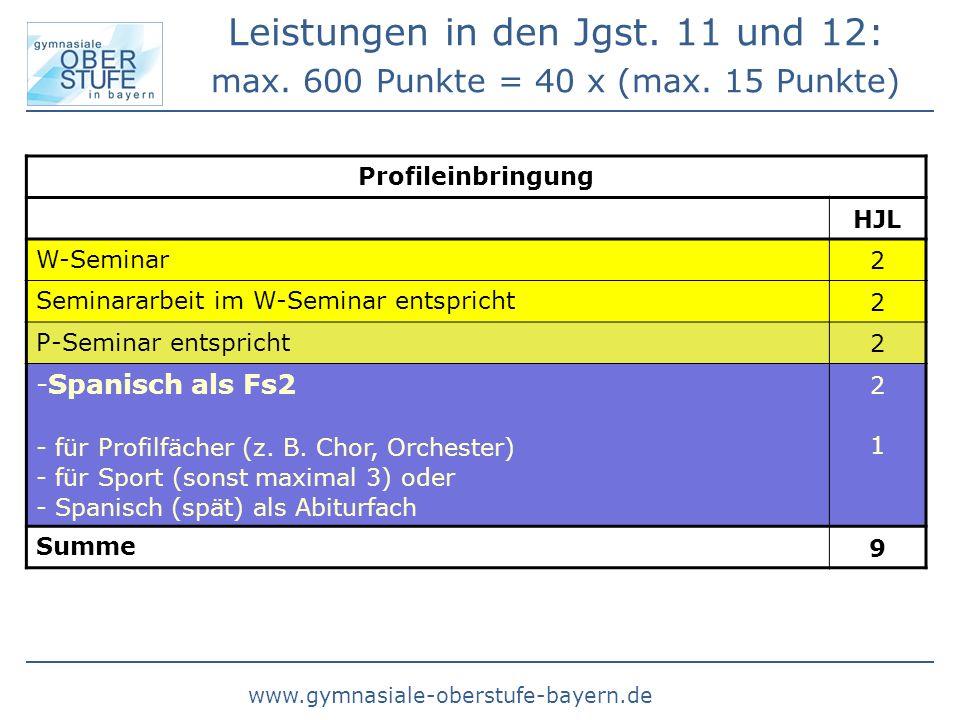 www.gymnasiale-oberstufe-bayern.de Profileinbringung HJL W-Seminar 2 Seminararbeit im W-Seminar entspricht 2 P-Seminar entspricht 2 -Spanisch als Fs2