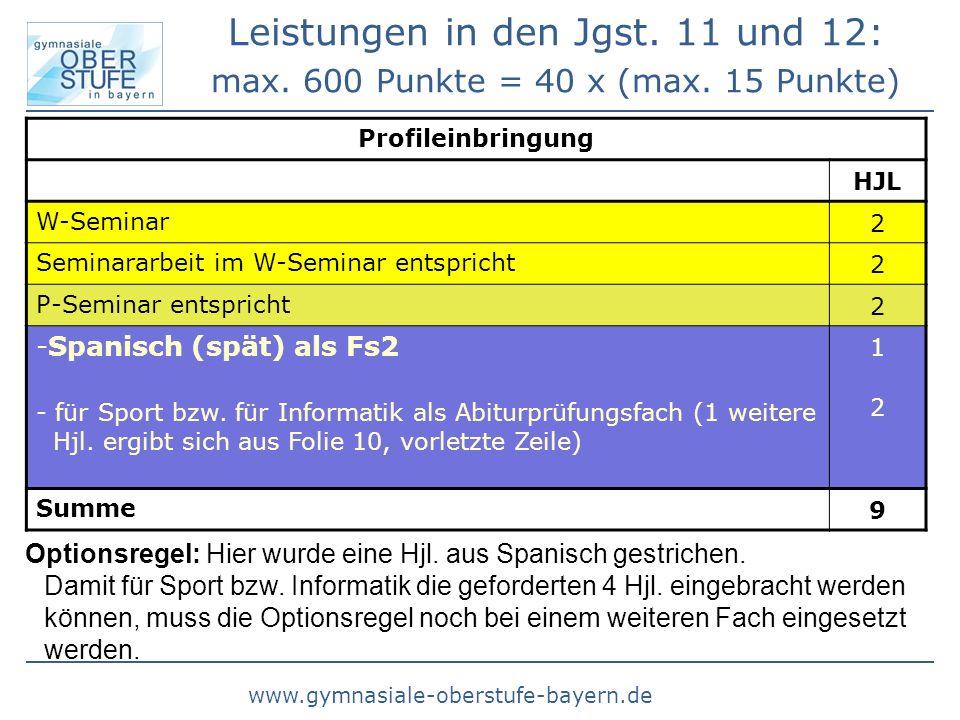 www.gymnasiale-oberstufe-bayern.de Profileinbringung HJL W-Seminar 2 Seminararbeit im W-Seminar entspricht 2 P-Seminar entspricht 2 -Spanisch (spät) a