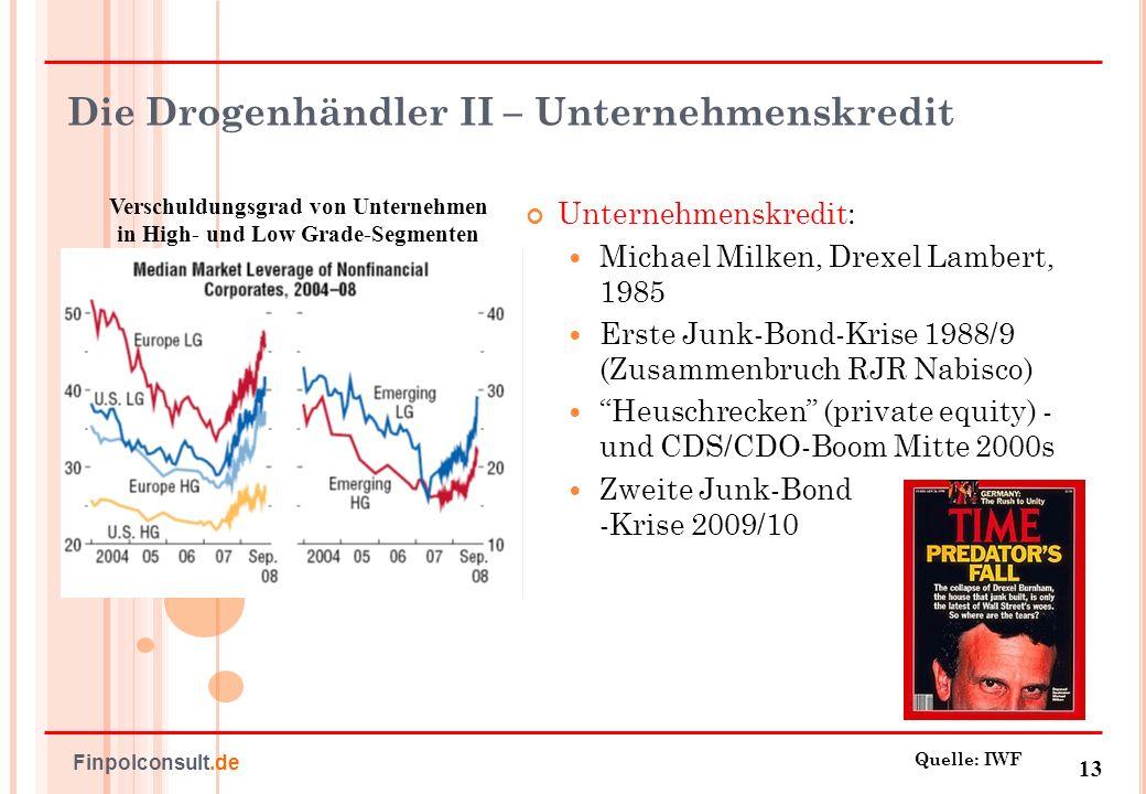 14 Finpolconsult.de Raider ist jetzt Twix: aus Junk wird Leveraged Quelle: Boston Consulting Private equity-Blase getrieben durch veränderte Investorenstruktur.