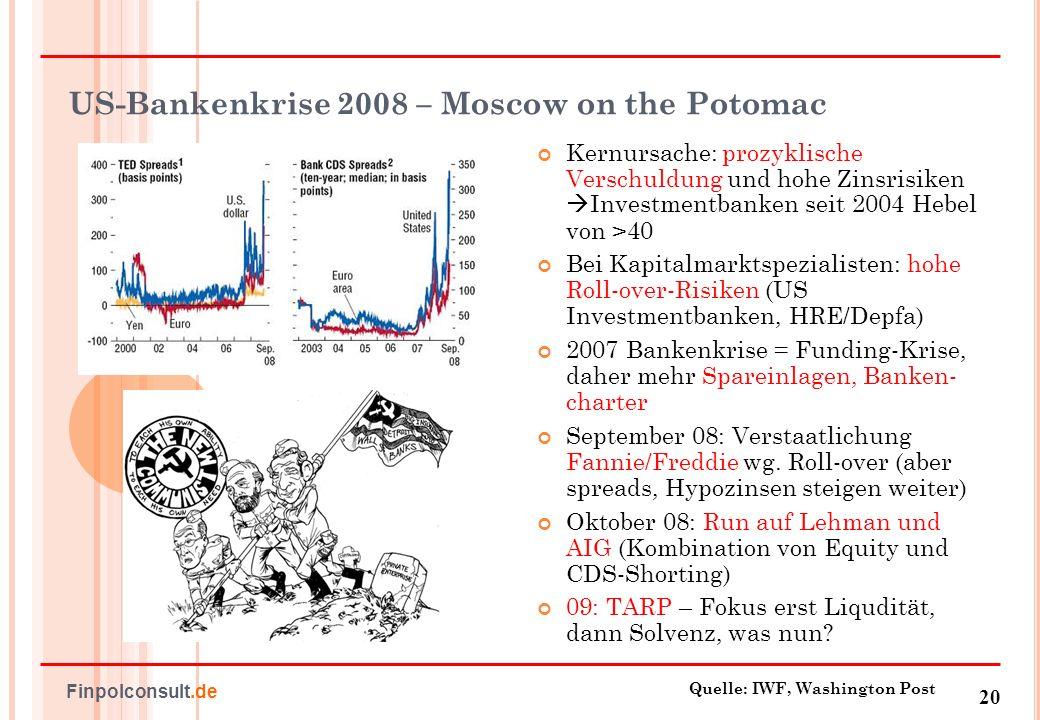 21 Finpolconsult.de US-Privatsektorkrise dauert noch Jahre 50 ways to leave your lender..