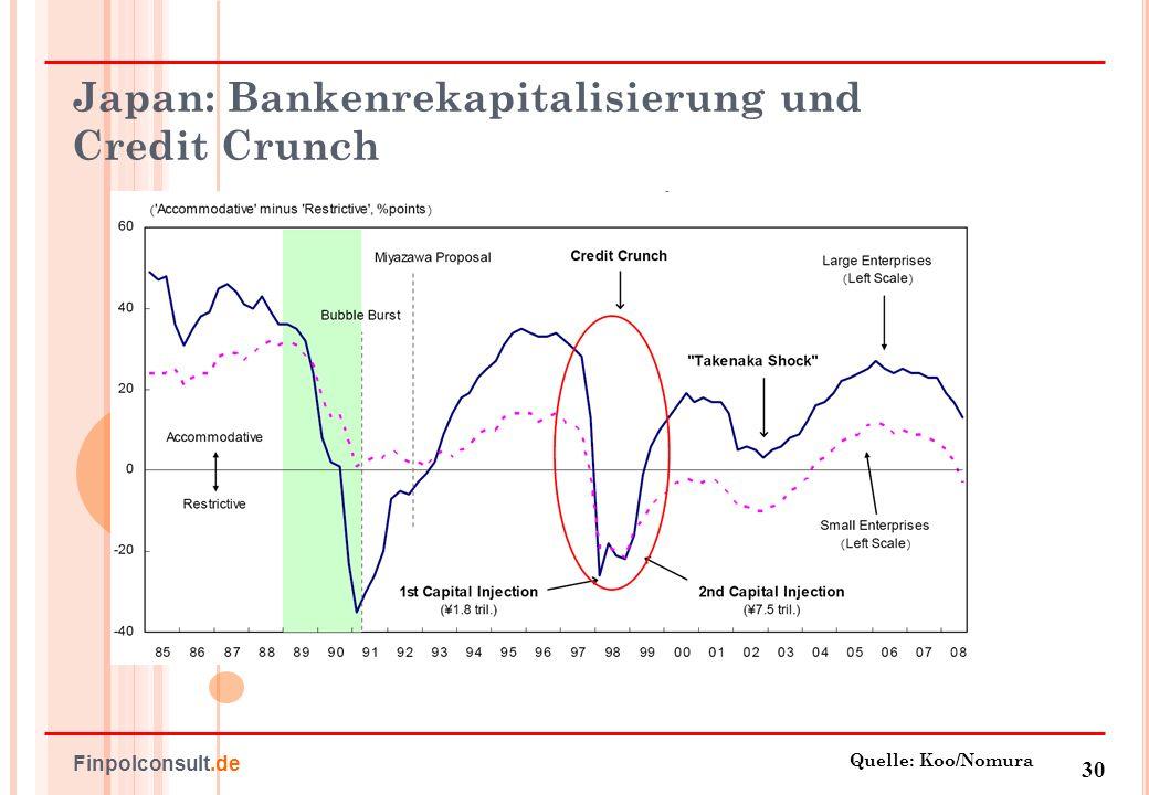 31 Finpolconsult.de Antworten: Geldpolitik als Subventionskanal.