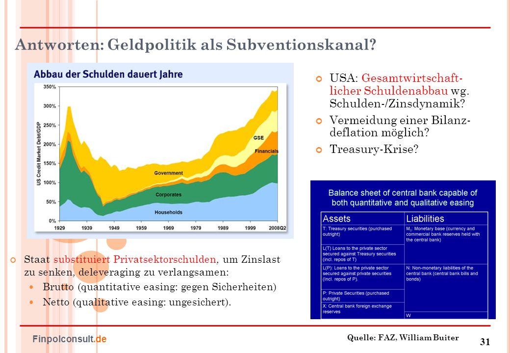 32 Finpolconsult.de US-Substitution: Agency- vs.Jumbo- Hypokredit Quelle: BIZ .