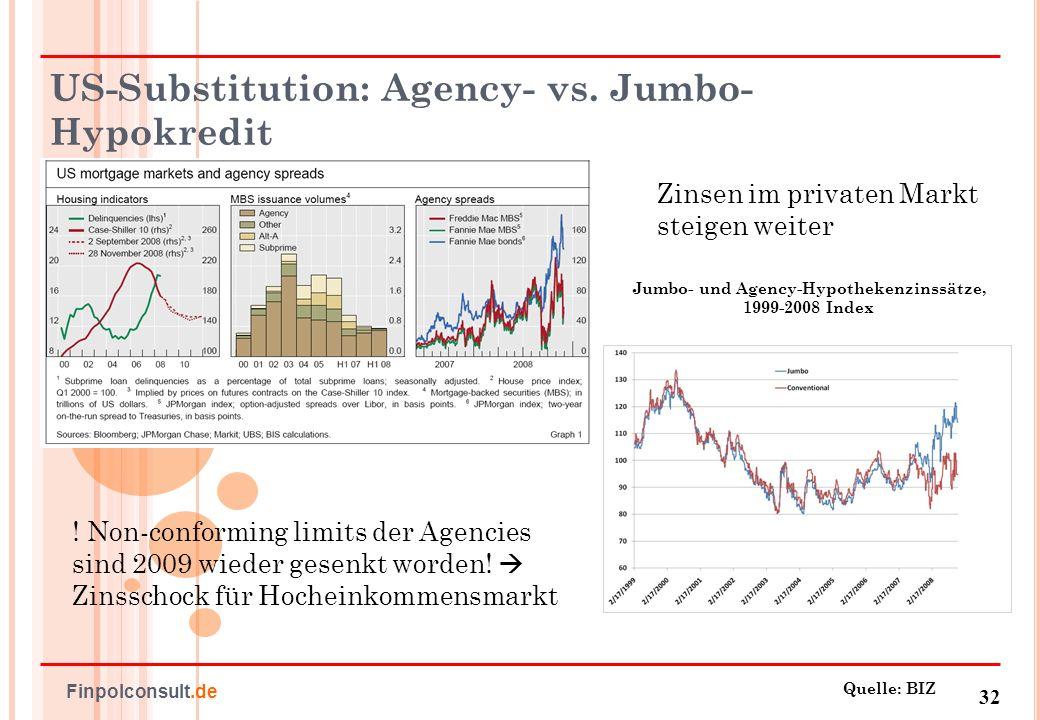 33 Finpolconsult.de Japan: Geldpolitik und Privatsektorkredite in der Bilanz- Rezession Quelle: Richard Koo/Nomura