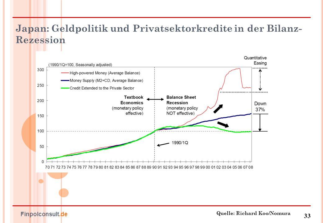 34 Finpolconsult.de Antworten: Finanzsektorregulierung Institutionelle Reformen (v.a.