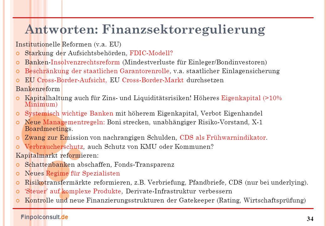 35 Finpolconsult.de Eigenkapitalmittel von Banken sind auf historischem Tief Quelle: FSA
