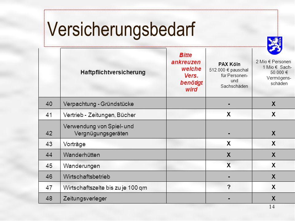 14 Versicherungsbedarf X- Zeitungsverleger48 X.