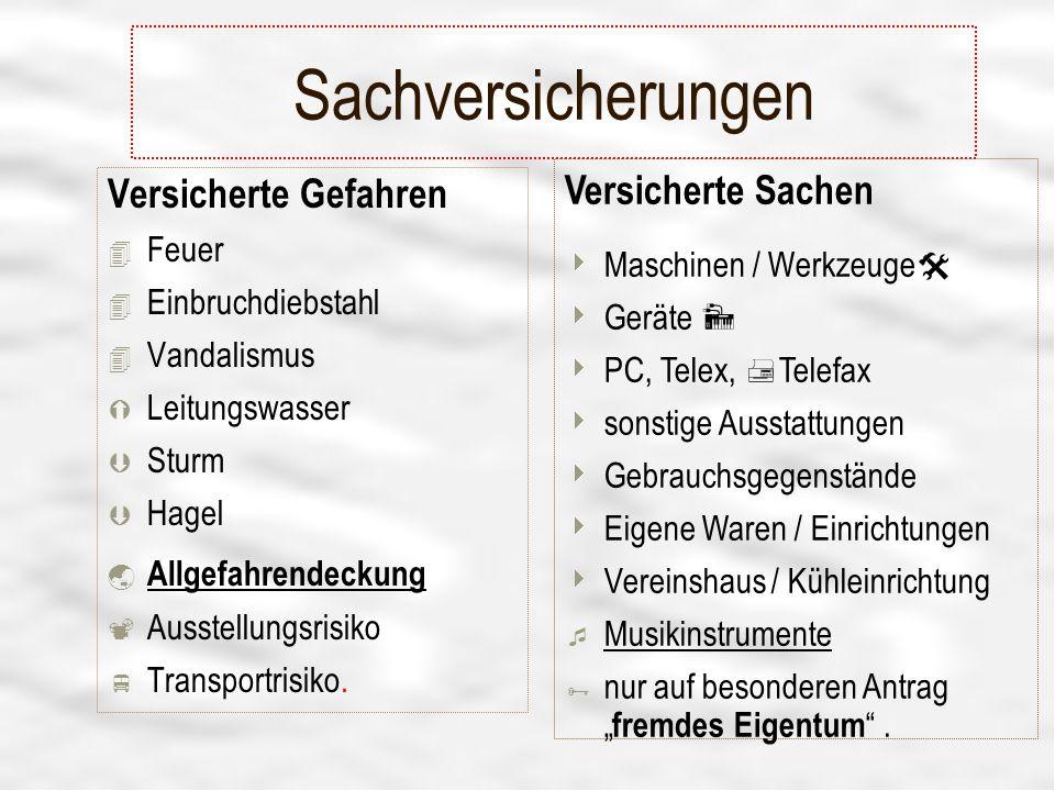 19 Sachversicherungen Versicherte Gefahren 4 Feuer 4 Einbruchdiebstahl 4 Vandalismus Ý Leitungswasser Þ Sturm Þ Hagel Allgefahrendeckung Ausstellungsrisiko Transportrisiko.