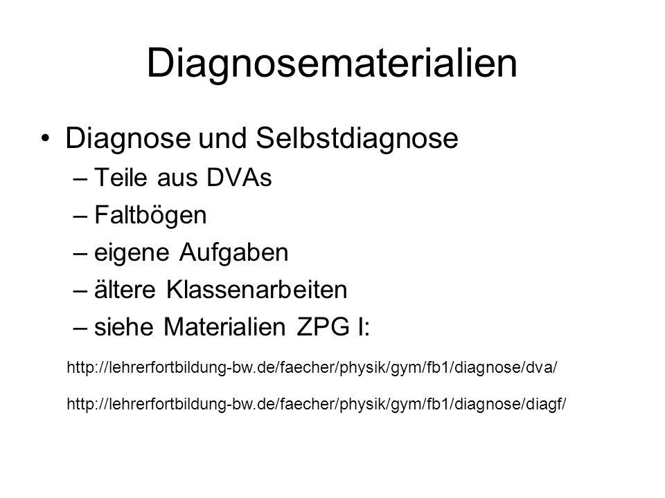 Diagnosematerialien Diagnose und Selbstdiagnose –Teile aus DVAs –Faltbögen –eigene Aufgaben –ältere Klassenarbeiten –siehe Materialien ZPG I: http://lehrerfortbildung-bw.de/faecher/physik/gym/fb1/diagnose/dva/ http://lehrerfortbildung-bw.de/faecher/physik/gym/fb1/diagnose/diagf/