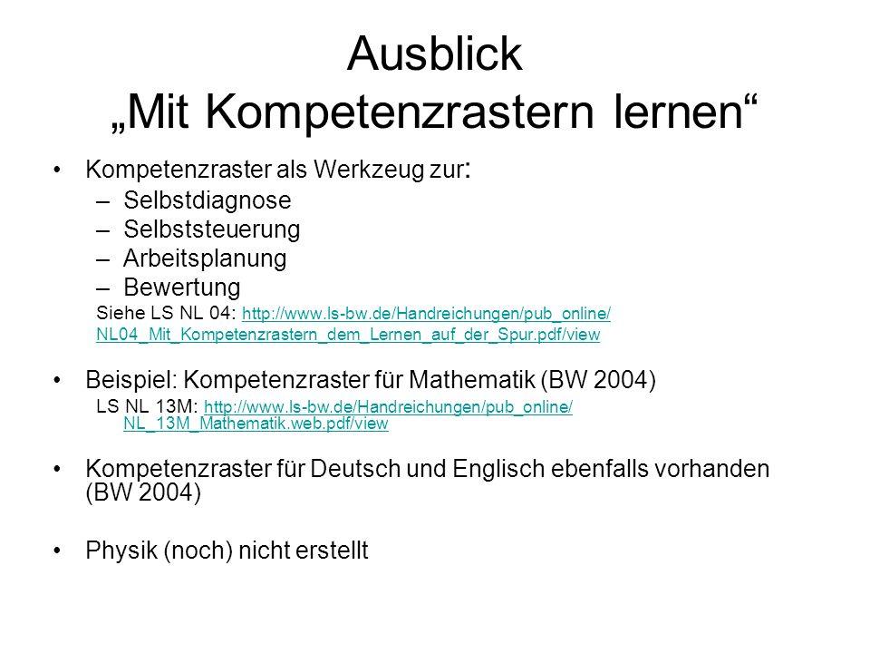 Ausblick Mit Kompetenzrastern lernen Kompetenzraster als Werkzeug zur : –Selbstdiagnose –Selbststeuerung –Arbeitsplanung –Bewertung Siehe LS NL 04: http://www.ls-bw.de/Handreichungen/pub_online/ http://www.ls-bw.de/Handreichungen/pub_online/ NL04_Mit_Kompetenzrastern_dem_Lernen_auf_der_Spur.pdf/view Beispiel: Kompetenzraster für Mathematik (BW 2004) LS NL 13M: http://www.ls-bw.de/Handreichungen/pub_online/ NL_13M_Mathematik.web.pdf/view http://www.ls-bw.de/Handreichungen/pub_online/ NL_13M_Mathematik.web.pdf/view Kompetenzraster für Deutsch und Englisch ebenfalls vorhanden (BW 2004) Physik (noch) nicht erstellt