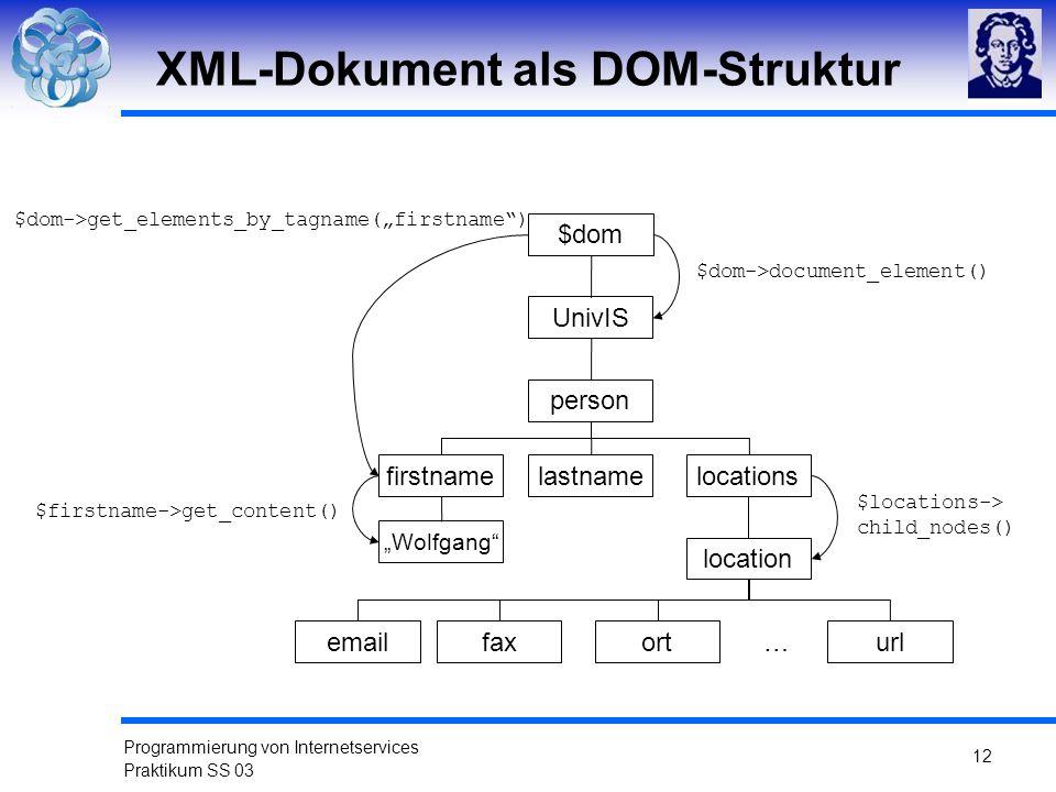 Programmierung von Internetservices Praktikum SS 03 12 XML-Dokument als DOM-Struktur $dom->document_element() $firstname->get_content() $dom->get_elem