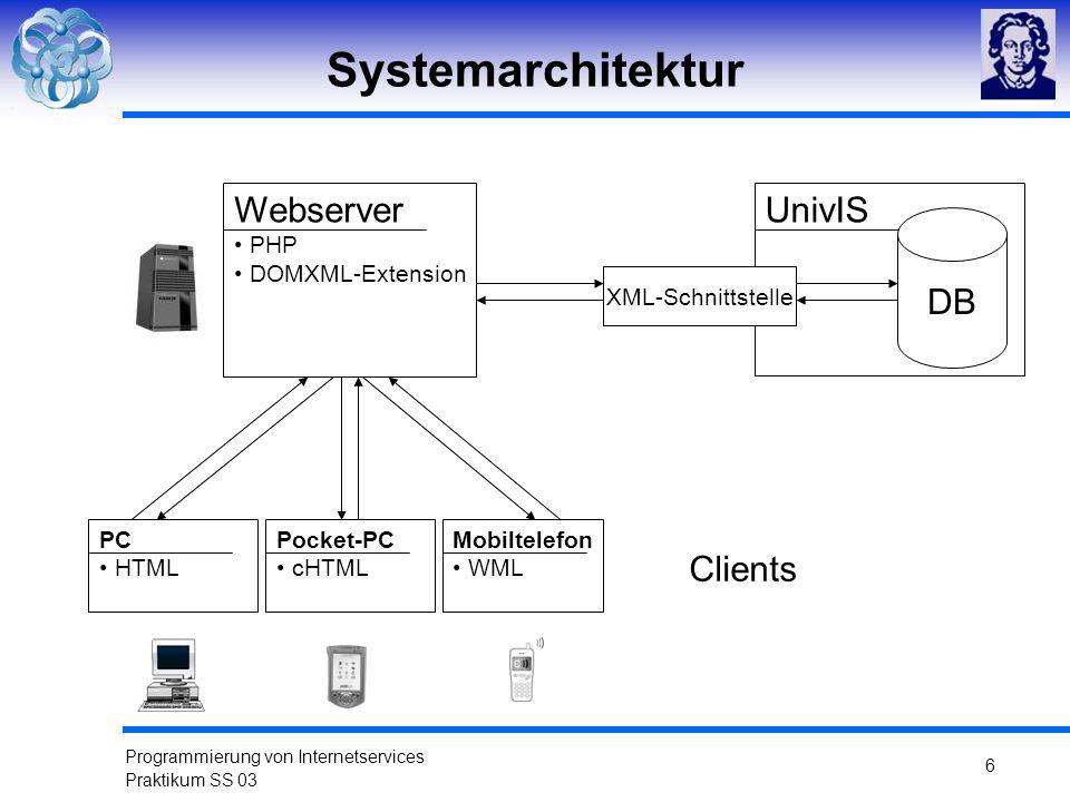 Programmierung von Internetservices Praktikum SS 03 6 Systemarchitektur Webserver PHP DOMXML-Extension UnivIS XML-Schnittstelle Clients PC HTML Pocket