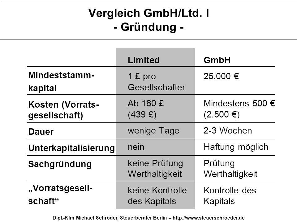 Dipl.-Kfm Michael Schröder, Steuerberater Berlin – http://www.steuerschroeder.de Vergleich GmbH/Ltd. I - Gründung - Mindeststamm- kapital Kosten (Vorr