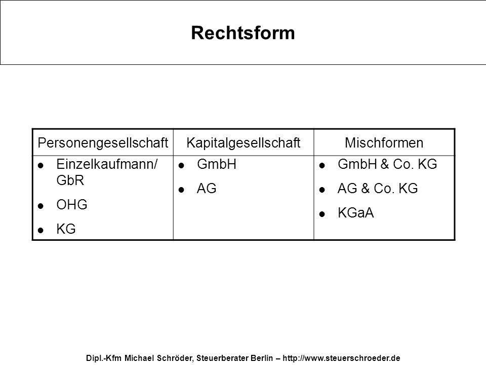 Dipl.-Kfm Michael Schröder, Steuerberater Berlin – http://www.steuerschroeder.de Rechtsform PersonengesellschaftKapitalgesellschaftMischformen Einzelk