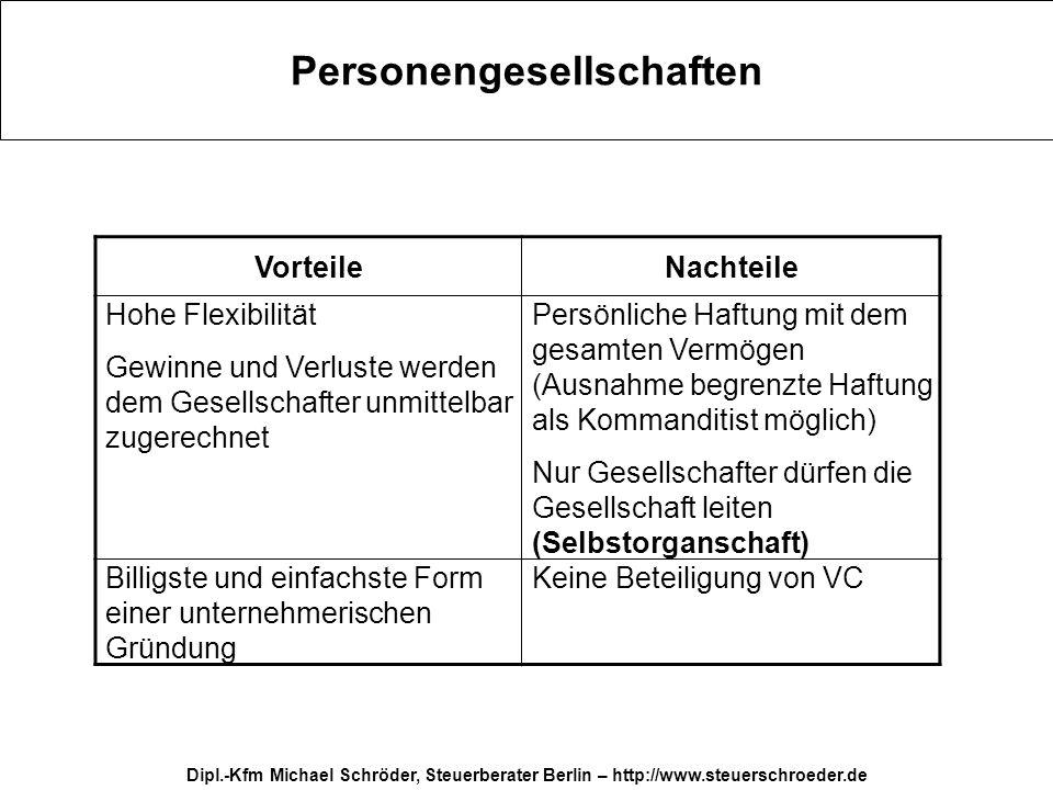 Dipl.-Kfm Michael Schröder, Steuerberater Berlin – http://www.steuerschroeder.de Personengesellschaften VorteileNachteile Hohe Flexibilität Gewinne un
