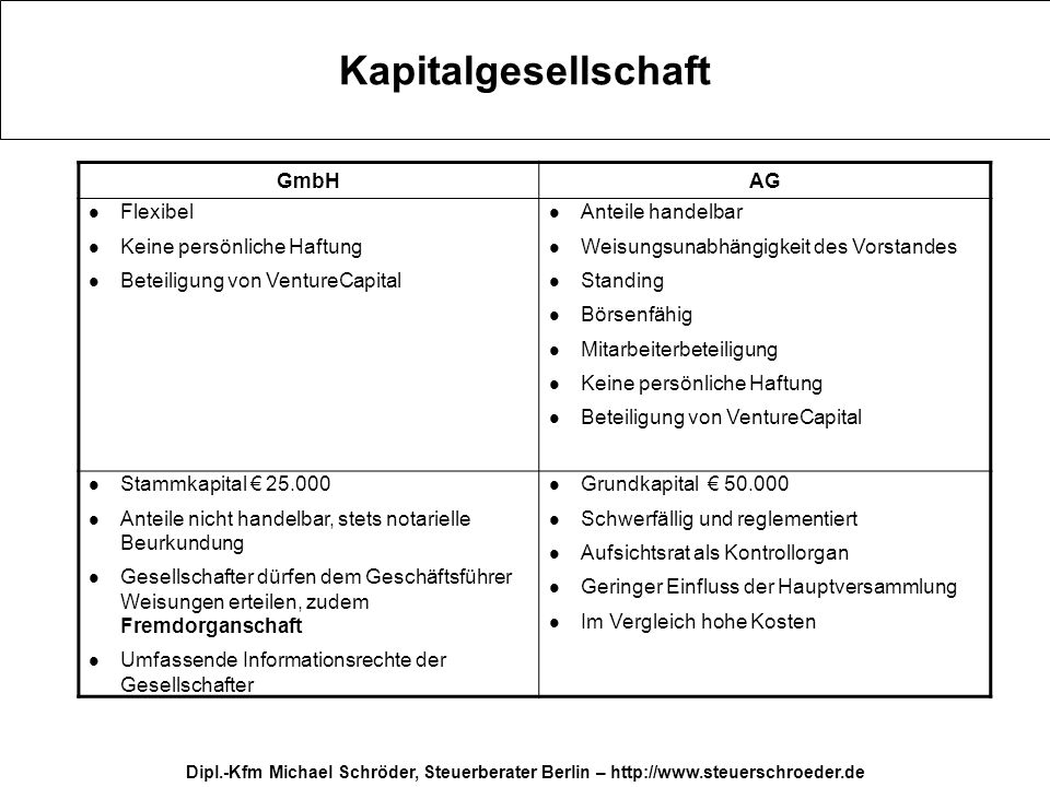 Dipl.-Kfm Michael Schröder, Steuerberater Berlin – http://www.steuerschroeder.de Kapitalgesellschaft GmbHAG Flexibel Keine persönliche Haftung Beteili