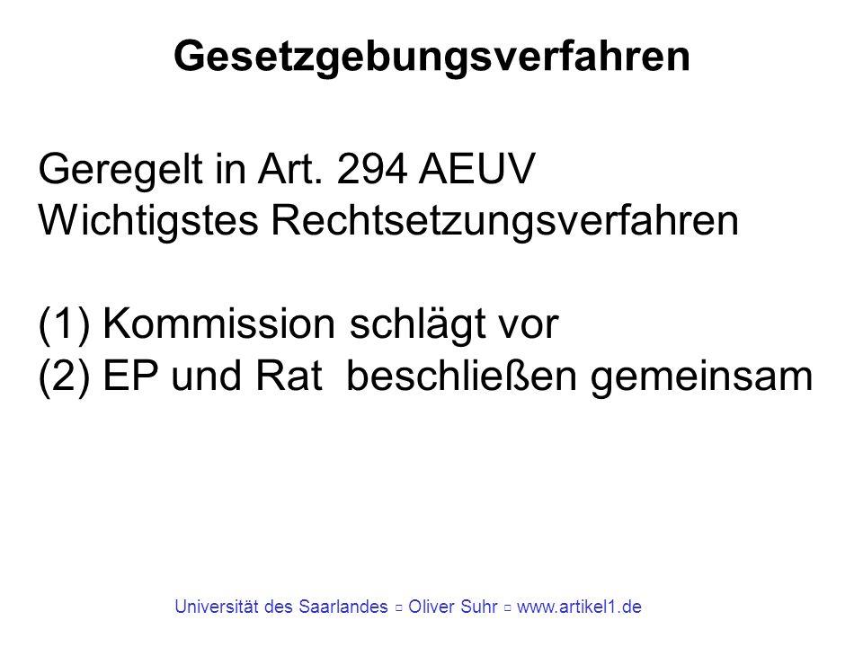 Universität des Saarlandes Oliver Suhr www.artikel1.de Gesetzgebungsverfahren Geregelt in Art. 294 AEUV Wichtigstes Rechtsetzungsverfahren (1) Kommiss