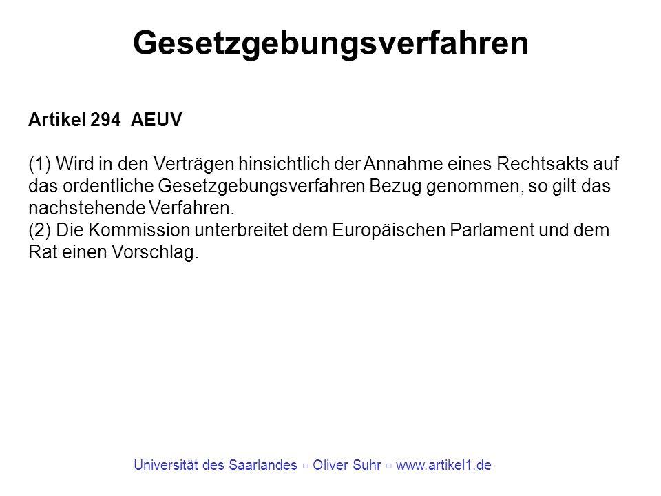 Universität des Saarlandes Oliver Suhr www.artikel1.de Gesetzgebungsverfahren Artikel 294 AEUV (1) Wird in den Verträgen hinsichtlich der Annahme eine