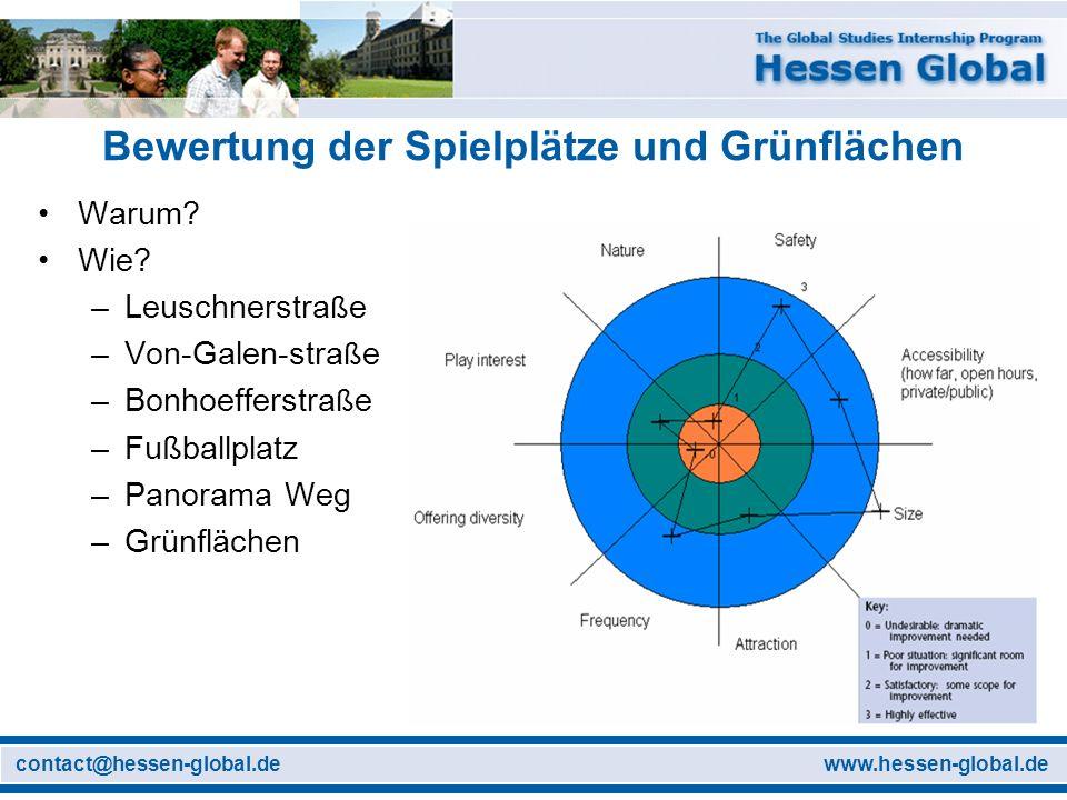 www.hessen-global.decontact@hessen-global.de Methode für Interviews Formale Interviews Graswurzel Arbeit