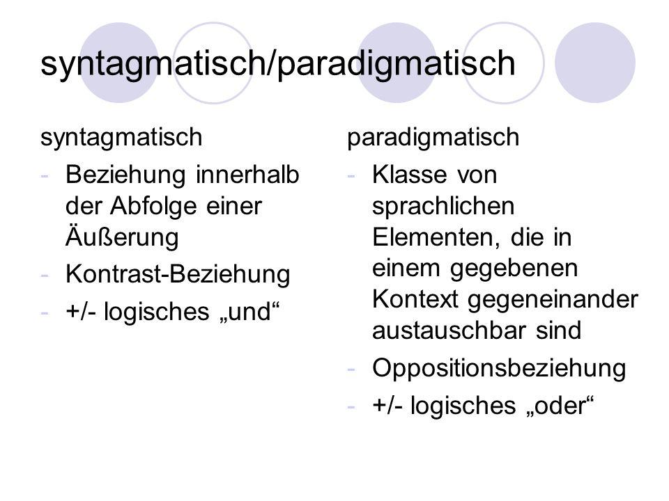 syntagmatisch/paradigmatisch syntagmatisch -Beziehung innerhalb der Abfolge einer Äußerung -Kontrast-Beziehung -+/- logisches und paradigmatisch -Klas