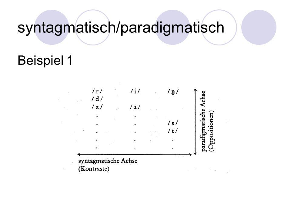 syntagmatisch/paradigmatisch Beispiel 1